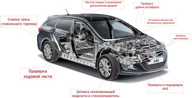 подготовка автомобилей Hyundai к зиме